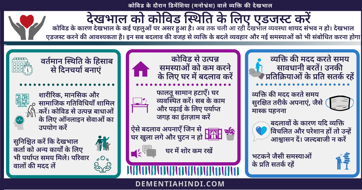 dementia care during covid - adjust care for situation - hindi infographic