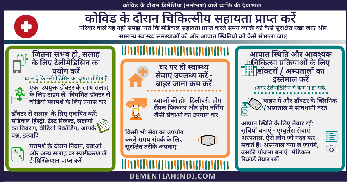 dementia care during covid - medical support and telemedicine - hindi infographic