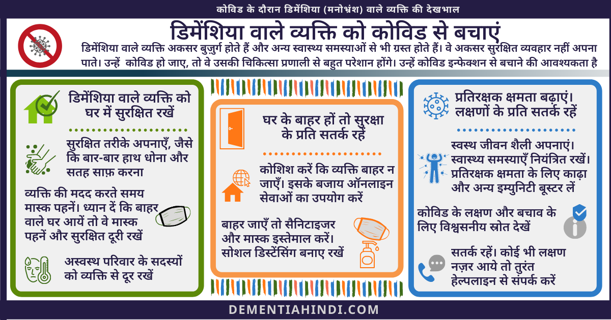 dementia care during covid - protect person from infection - hindi infographic