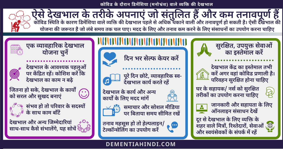 dementia care during covid - self care and stress reduction - hindi infographic